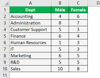 Infographics in Excel Example 3