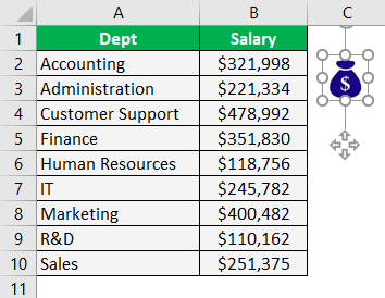 Infographics in Excel Example 4.4