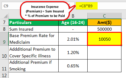 Insurance Expense Example 2.1