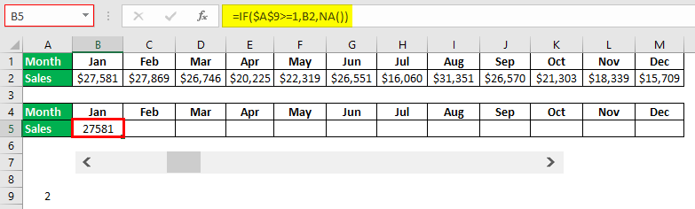 Interactive Chart in Excel Example 1.10