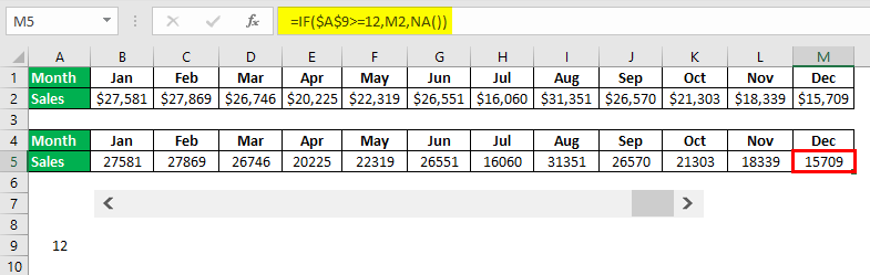 Interactive Chart in Excel Example 1.12