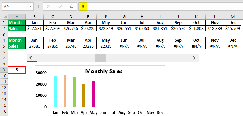 Interactive Chart in Excel Example 1.16.0