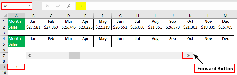Interactive Chart in Excel Example 1.8