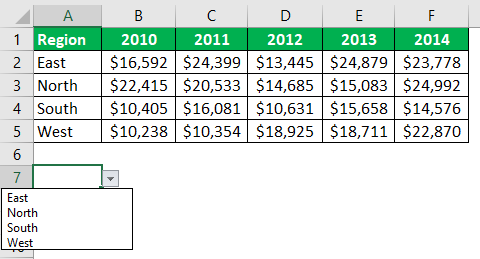 Interactive Chart in Excel Example 2.1
