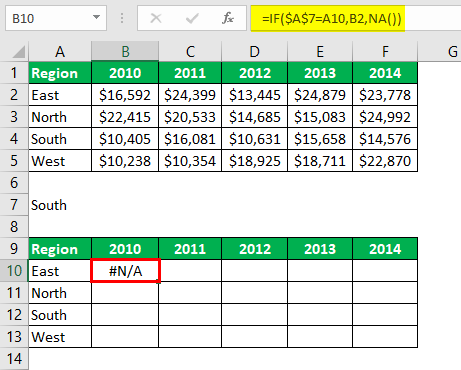 Interactive Chart in Excel Example 2.3