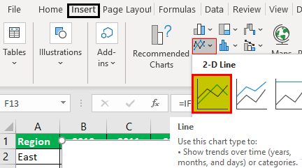 Interactive Chart in Excel Example 2.5