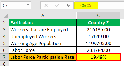 Labor Force Participation Rate Formula Example 3.4
