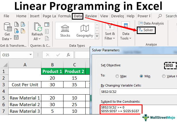 Linear-Programming-in-Excel