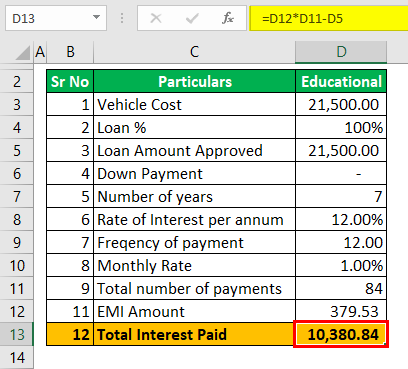 Example #2 (Total Interest Paid-educational)