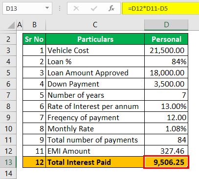 Example #2 (Total Interest Paid Personal)