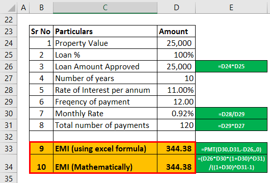 mortgage payment calculator example #2