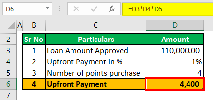 Mortgage Points calculator - Example #1.png