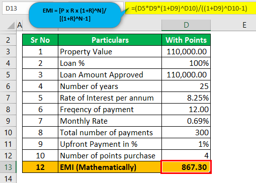 Mortgage Points calculator - Example #1 (with Points)