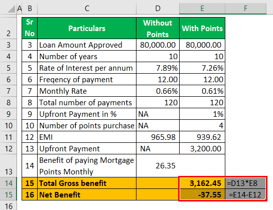 Example #2 (Net Benefits).png