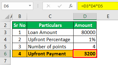 Example #2(upfront payment)