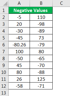 Excel Data - Example 1.1