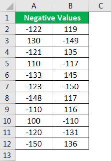 Excel Data - Example 3.1