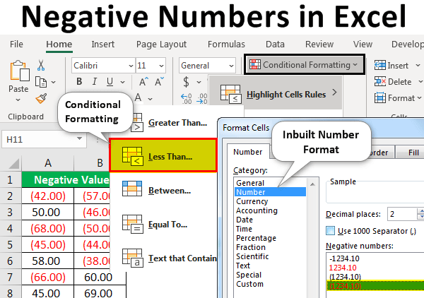 Negative-Numbers-in-Excel