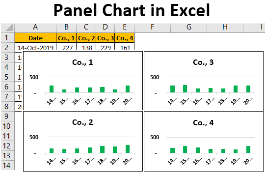 Panel Chart in Excel