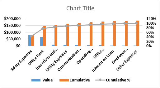 Chart apperance Example 1-11