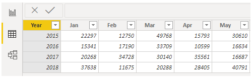 Pivot table in Power query