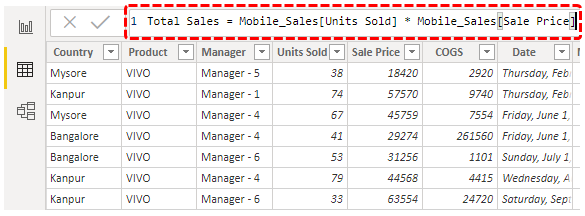 Power BI Dashboard Sample (Total Sales Formula)