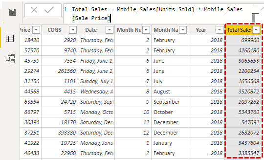Power BI Dashboard Sample (Total Sales column)