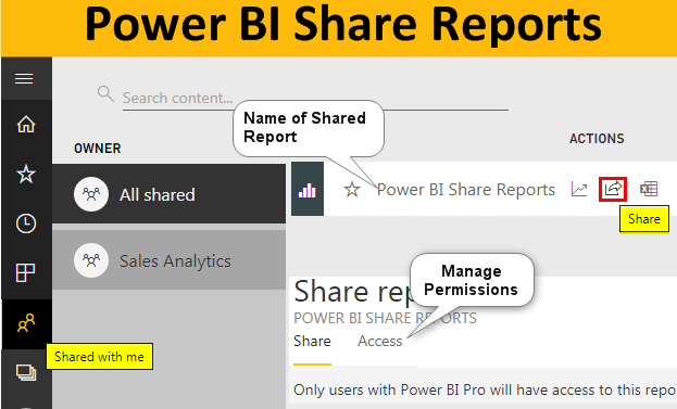 Power-BI-Share-Reports