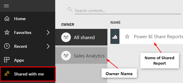 Power BI Share with Me Option