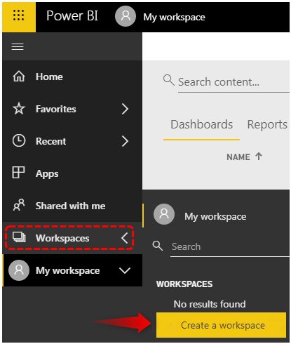 Power BI Workspace - Create New Workspace