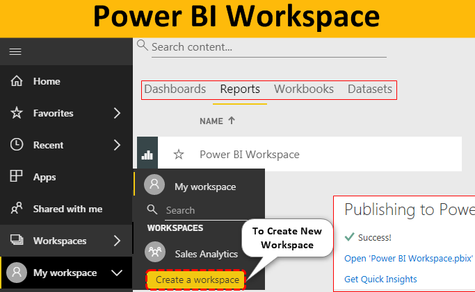 Power-BI-Workspace