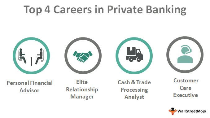 Private-Banking-Careers