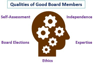 Qualities of Good Board Members