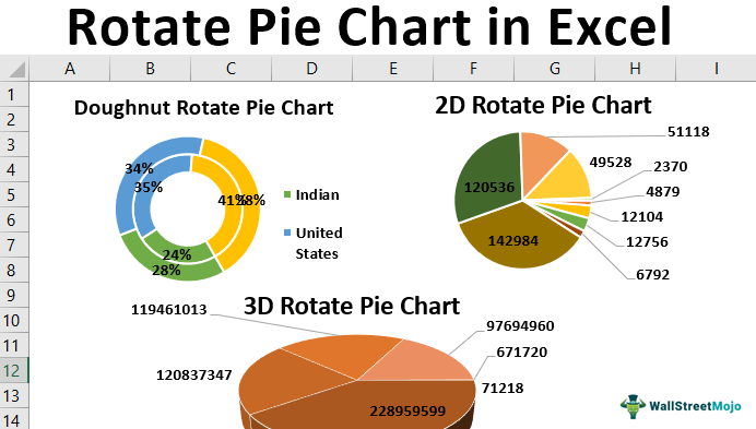 Rotate-Pie-Chart-in-Excel.png
