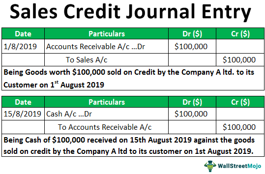Sales-Credit-Journal-Entry-1