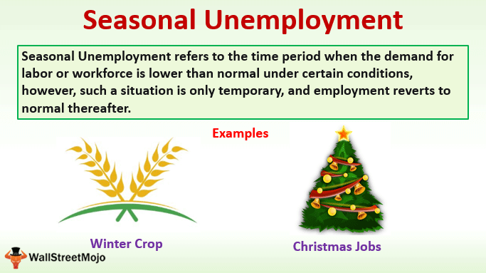 what is seasonal unemployment