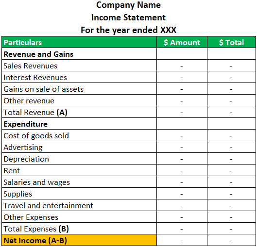 Single Step Income statement Format
