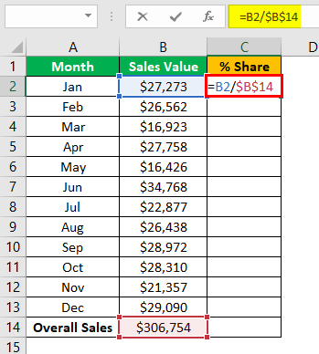 excel statistical functions Example 3.2