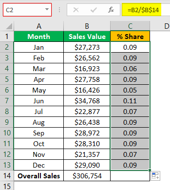 Statistics in Excel Example 3.5