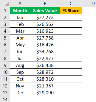 excel statistical functions Example 3