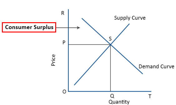 Supply-Curve Example 04.1
