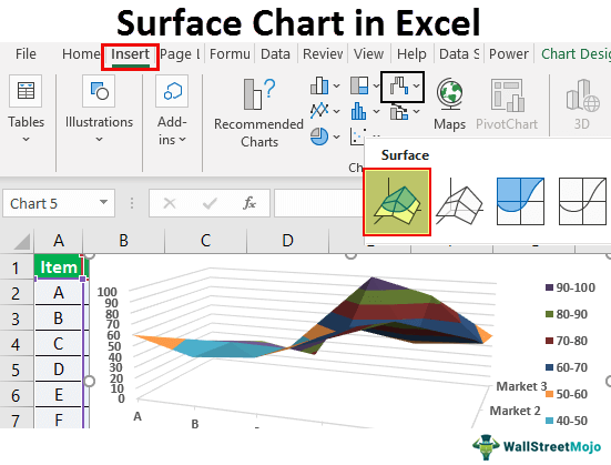 Surface-Chart-in-Excel