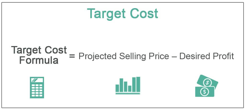 Target-Cost