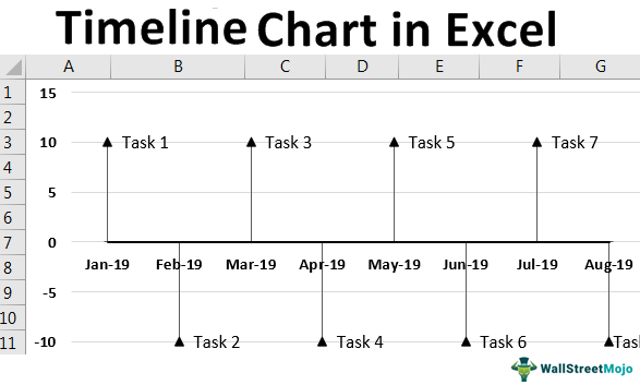 TimeLine-Chart-in-Excel.png