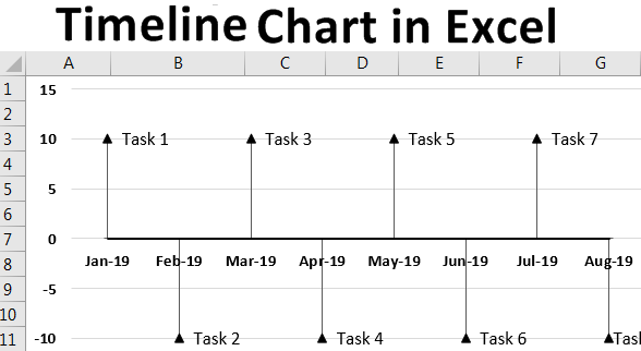 TimeLine-Chart-in-Excel