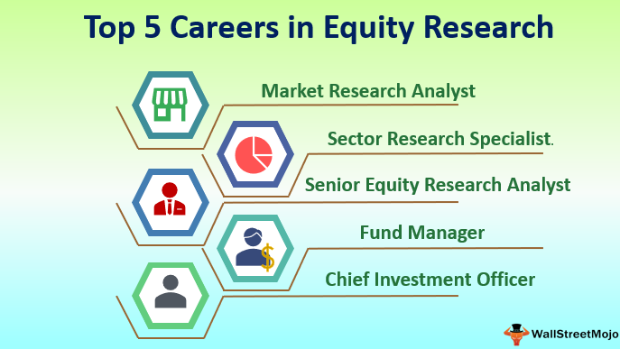 Top 5 Careers in Equity Research