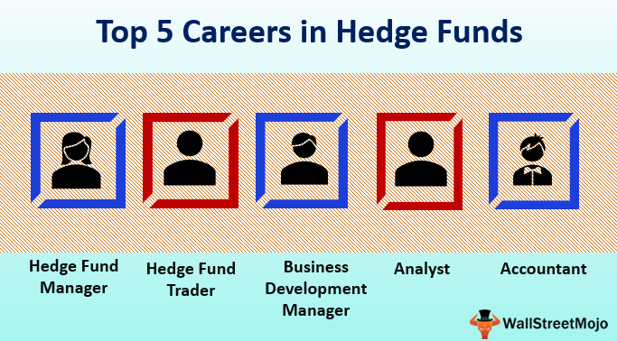 Hedge Funds Career Path | List of Top 5 Hedge Funds Jobs