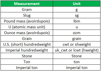 Weight Units