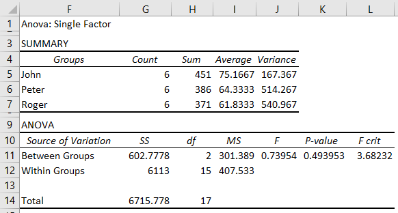 excel statistical functions Example 4.6.0