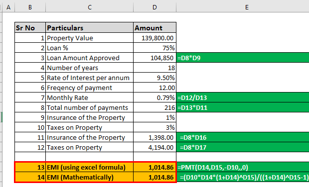 mortgage with taxes example 1